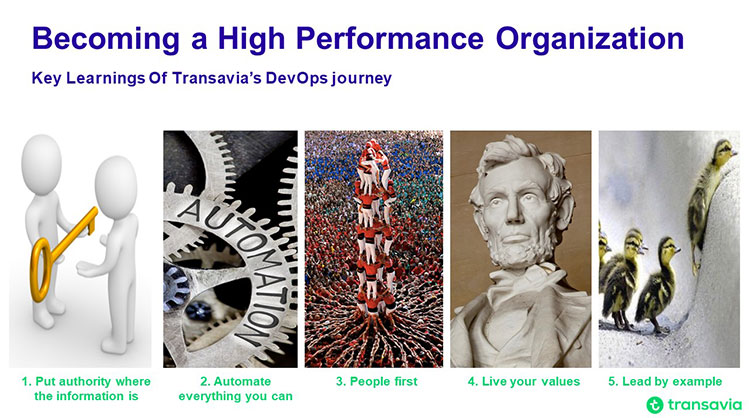 Becoming a high performance organization