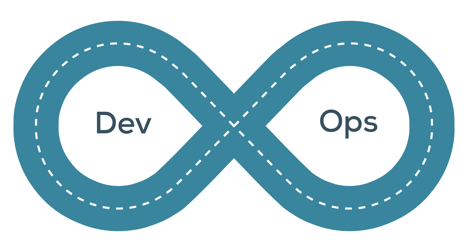 DASA devops graphic