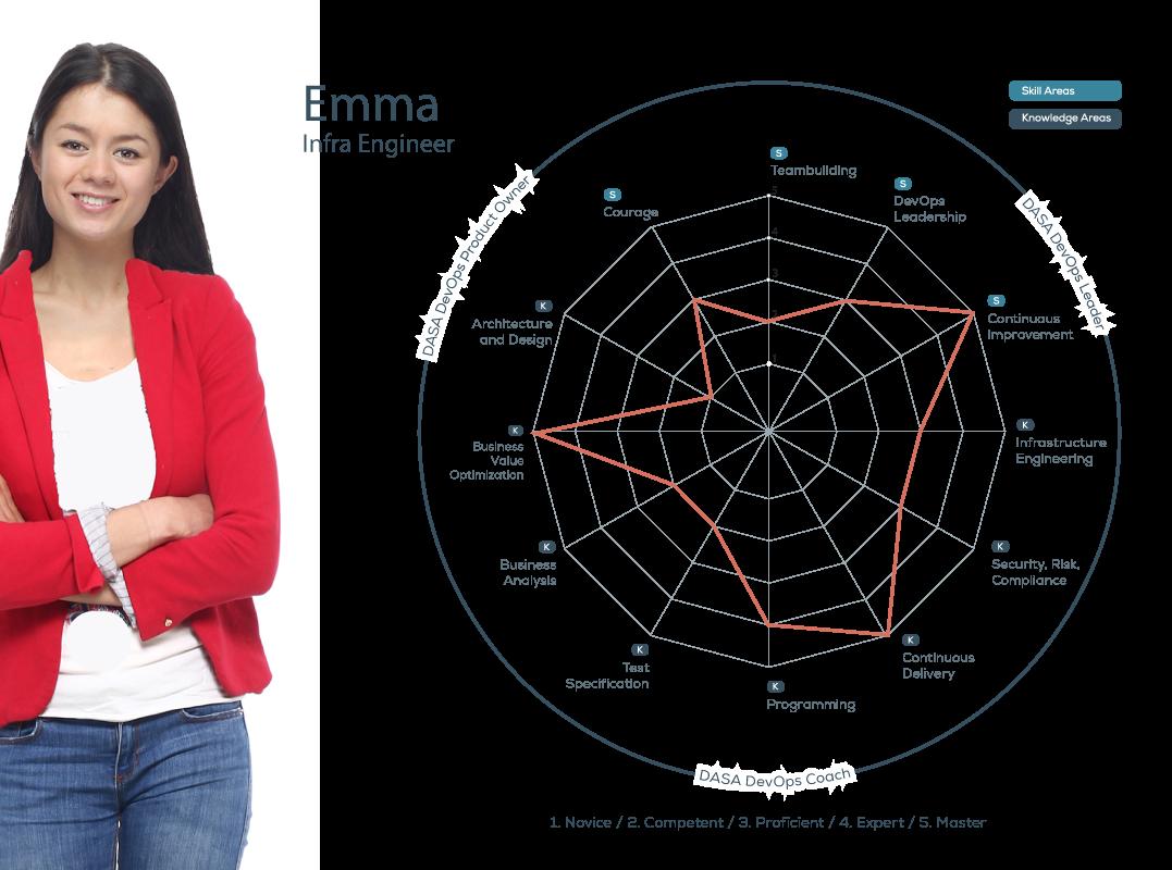 emma-example